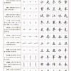 卢中南钢笔楷书字帖《楷书5000常用字》硬笔书法名家描摹字帖下载(48张)