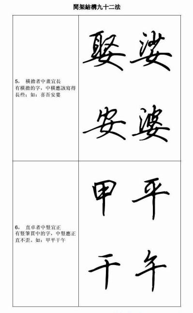 行书间架结构九十二法练字帖下载_田英章钢笔行书教程(共46张)