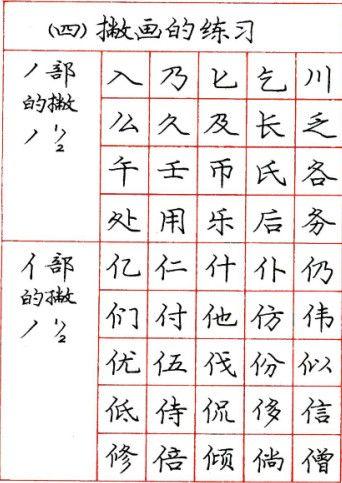 庞中华楷书规范字帖下载_庞中华钢笔楷书练字帖下载(共122张)