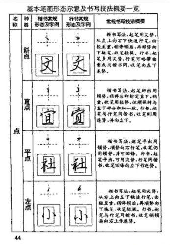 回宫格硬笔书法教程_回宫格字帖免费下载(共88张)