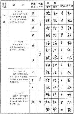 钢笔草书字帖下载