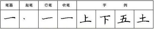 楷书入门《钢笔楷书28种基本笔画》之长横和短横的写法【精】