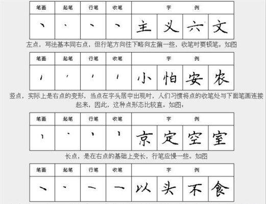 《钢笔楷书28种基本笔画》练字字帖下载(共12张)