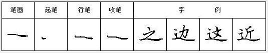 楷书练字入门《钢笔楷书28种基本笔画》之斜捺和平捺的写法